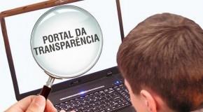 Prefeituras do ES são reprovadas no teste da transparência do MPF