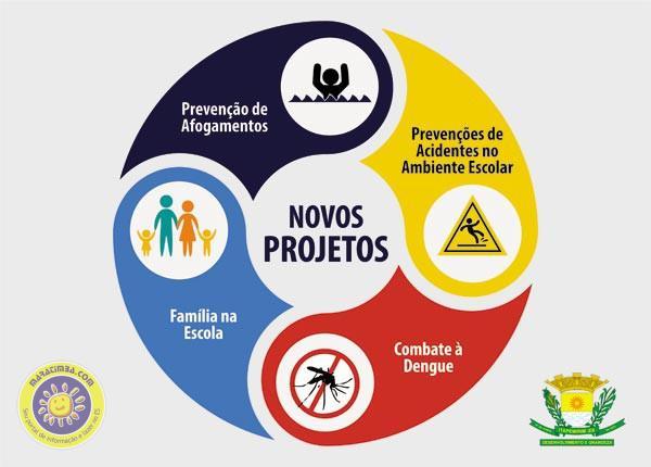 Novos-Projetos-Educacao-fACE